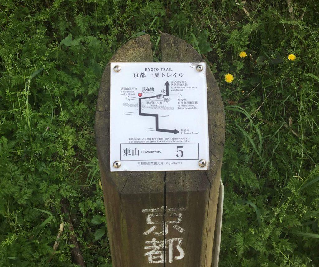 Kyoto Isshu Trail board near Fushimi Inari