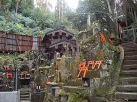 Sub-shrine at Fushimi Inari